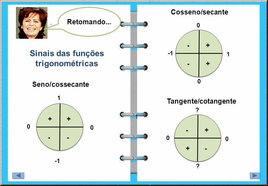 Sinais das funções trigonométricas