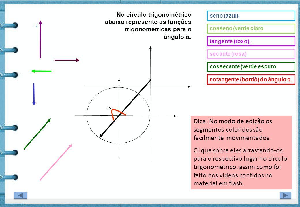 No círculo trigonométrico abaixo represente as funções trigonométricas para o ângulo a.