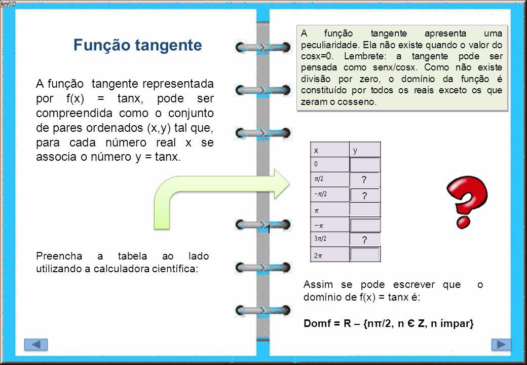 A função tangente apresenta uma peculiaridade