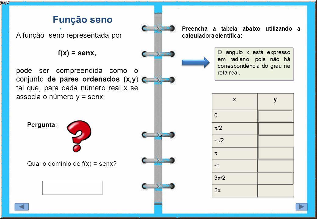 Função seno A função seno representada por f(x) = senx,