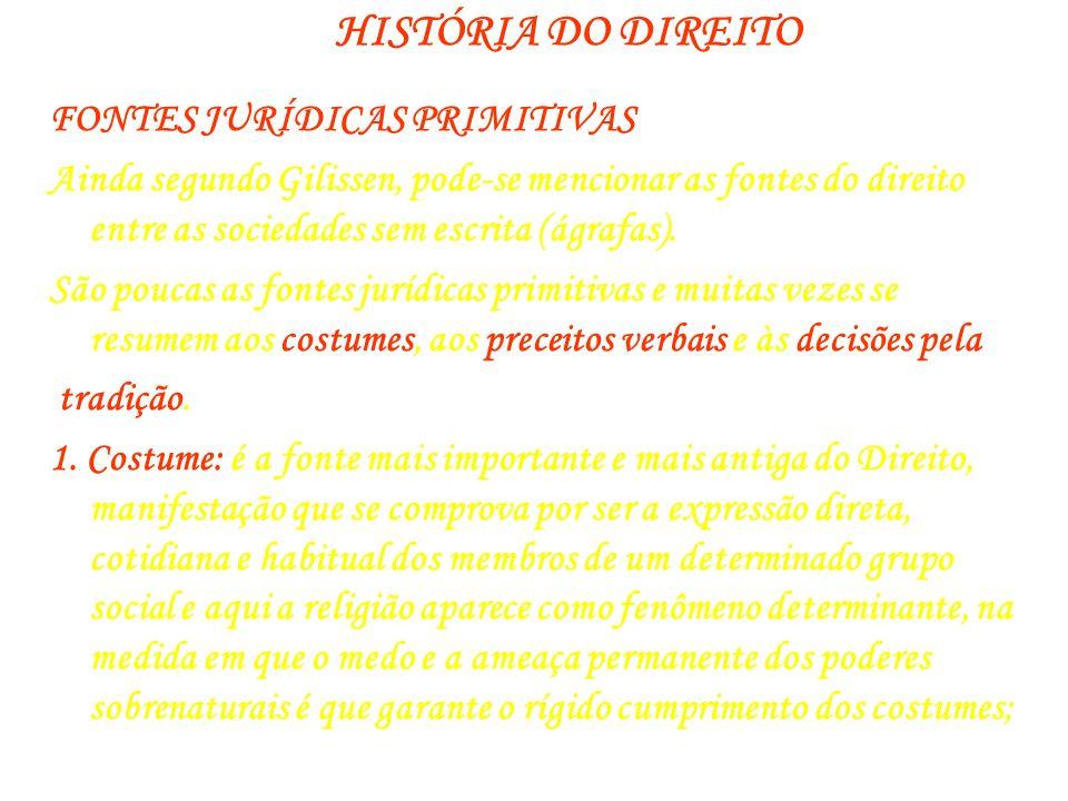 HISTÓRIA DO DIREITO FONTES JURÍDICAS PRIMITIVAS