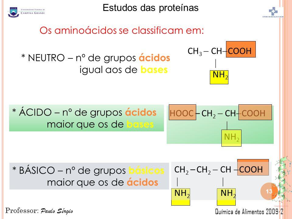 Os aminoácidos se classificam em: