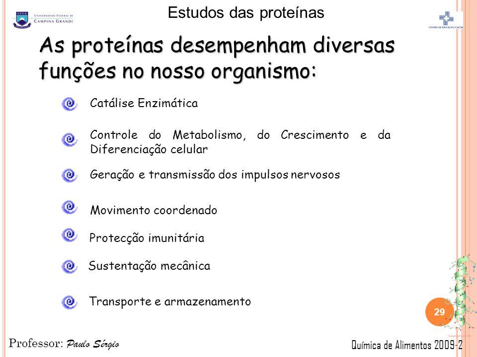 As proteínas desempenham diversas funções no nosso organismo: