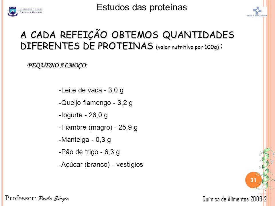 A CADA REFEIÇÃO OBTEMOS QUANTIDADES DIFERENTES DE PROTEINAS (valor nutritivo por 100g) :