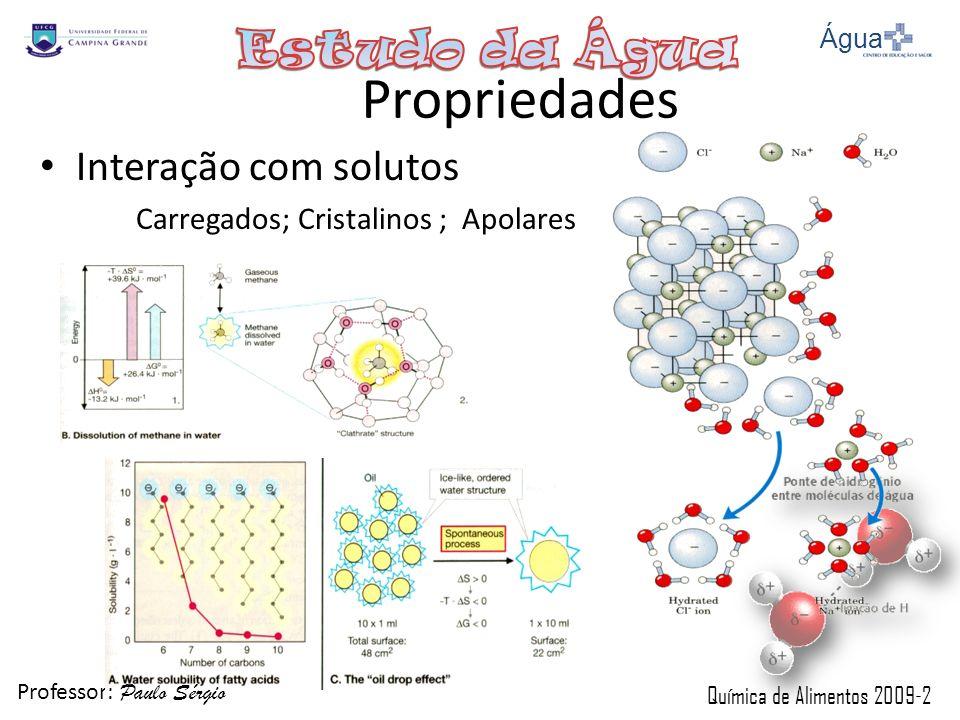 Propriedades Interação com solutos Carregados; Cristalinos ; Apolares