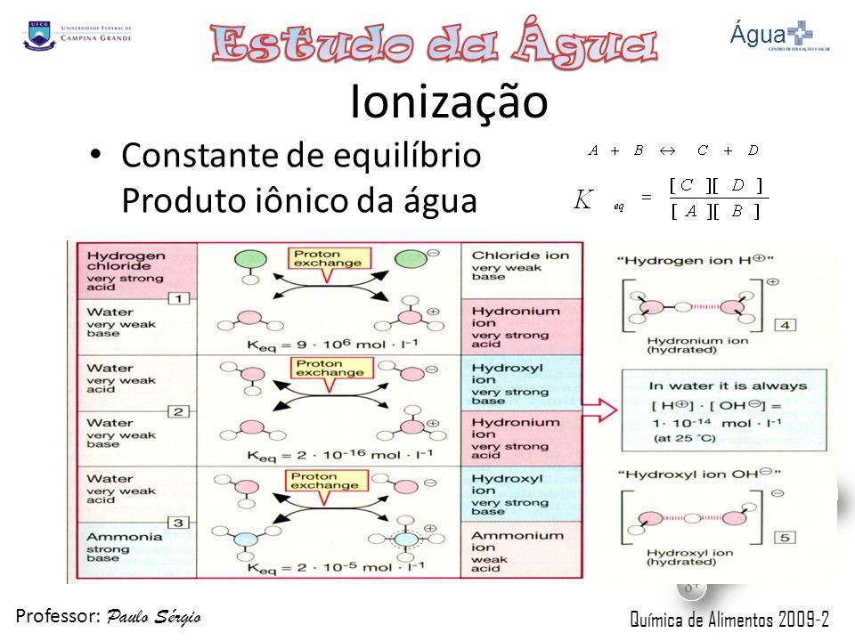 Água Ionização Constante de equilíbrio Produto iônico da água
