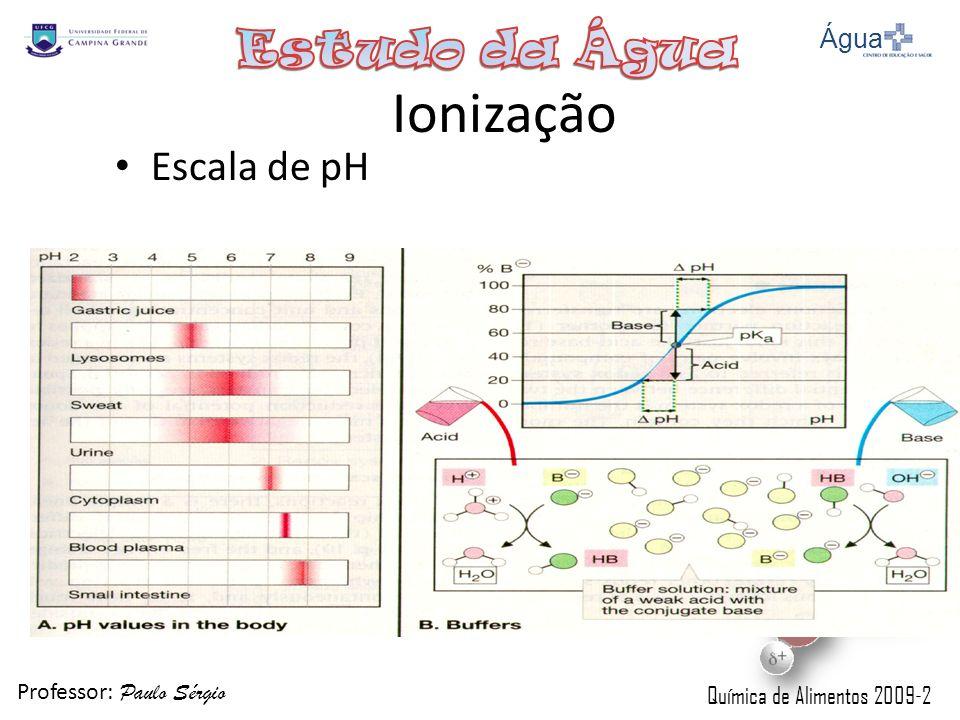 Água Ionização Escala de pH