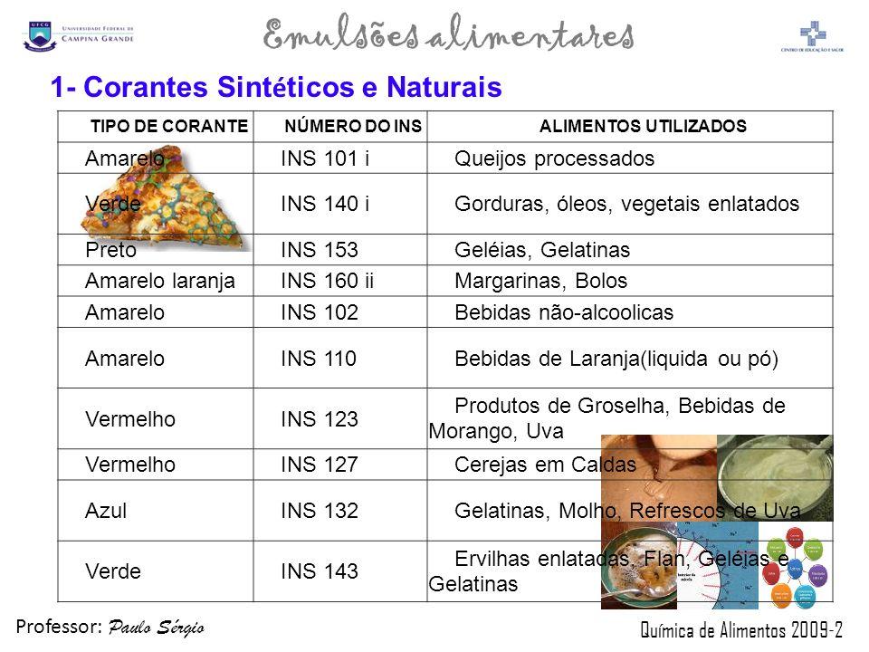 1- Corantes Sintéticos e Naturais