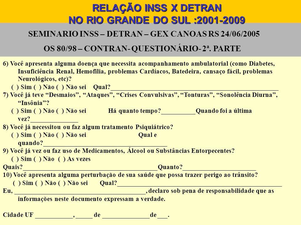 RELAÇÃO INSS X DETRAN NO RIO GRANDE DO SUL :2001-2009