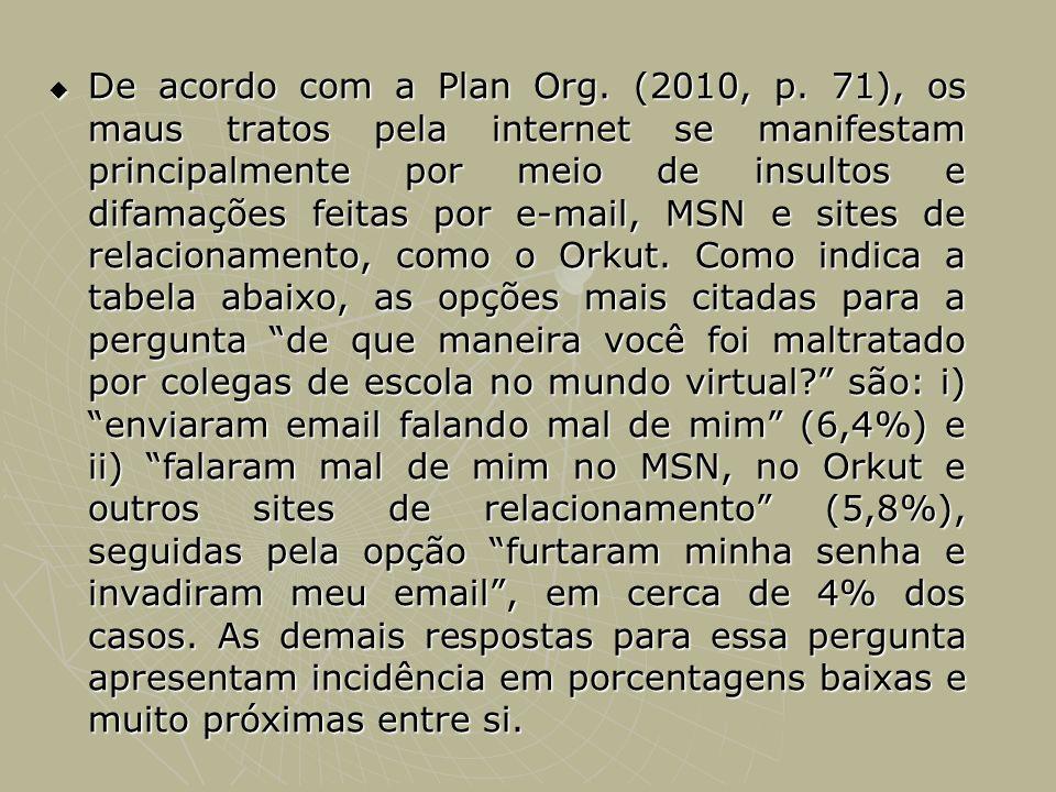De acordo com a Plan Org. (2010, p