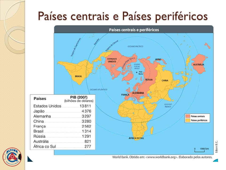 Países centrais e Países periféricos