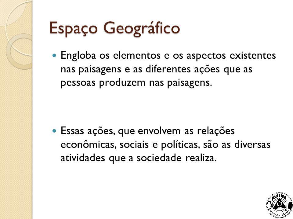 Espaço GeográficoEngloba os elementos e os aspectos existentes nas paisagens e as diferentes ações que as pessoas produzem nas paisagens.