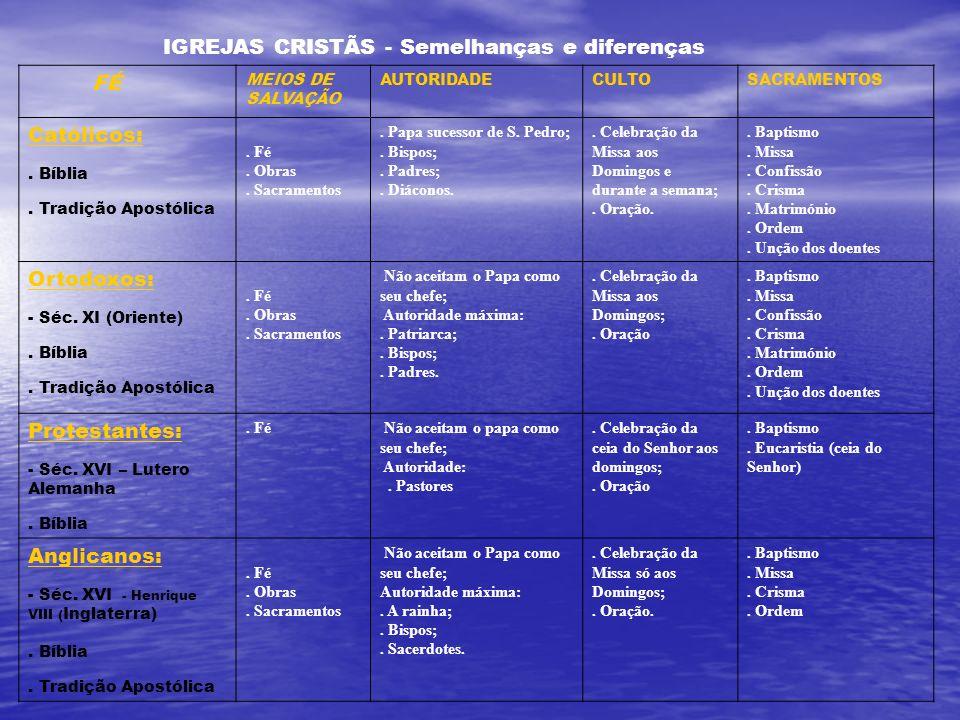 IGREJAS CRISTÃS - Semelhanças e diferenças