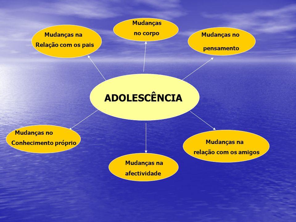 ADOLESCÊNCIA Mudanças no corpo Mudanças no Relação com os pais