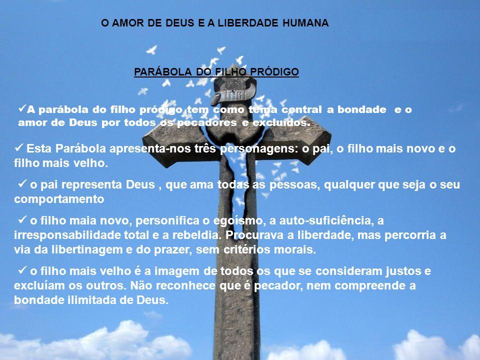 O AMOR DE DEUS E A LIBERDADE HUMANA PARÁBOLA DO FILHO PRÓDIGO