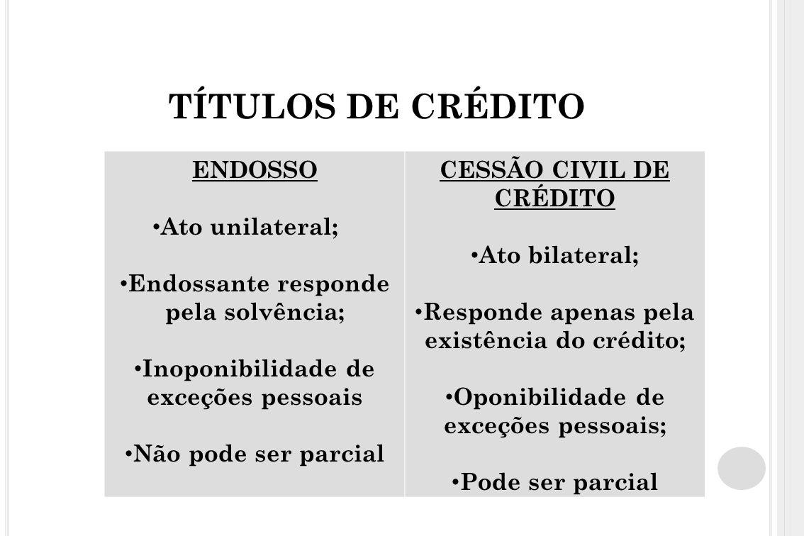 TÍTULOS DE CRÉDITO ENDOSSO Ato unilateral;