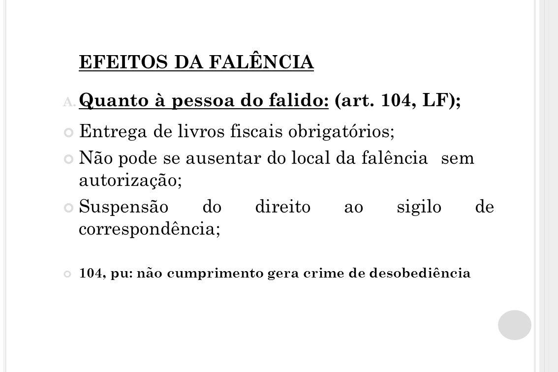 Quanto à pessoa do falido: (art. 104, LF);
