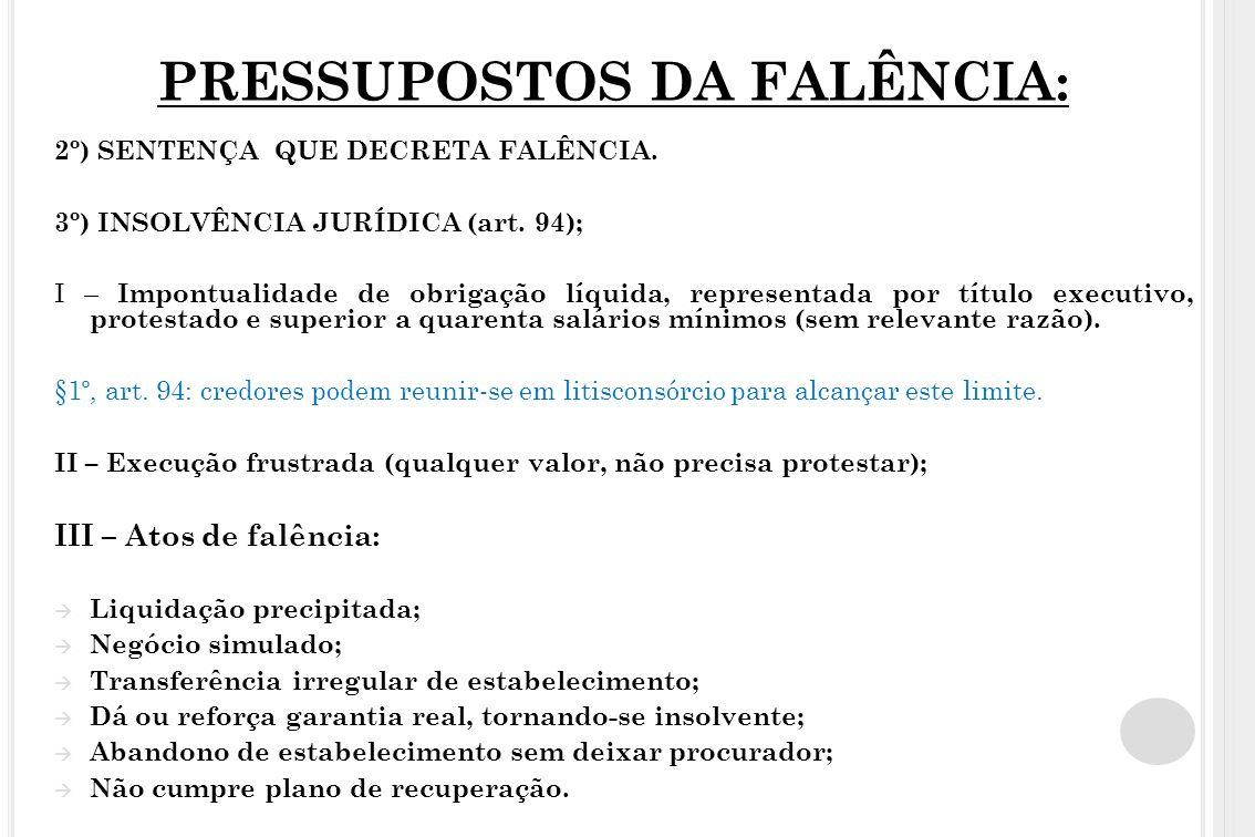 PRESSUPOSTOS DA FALÊNCIA: