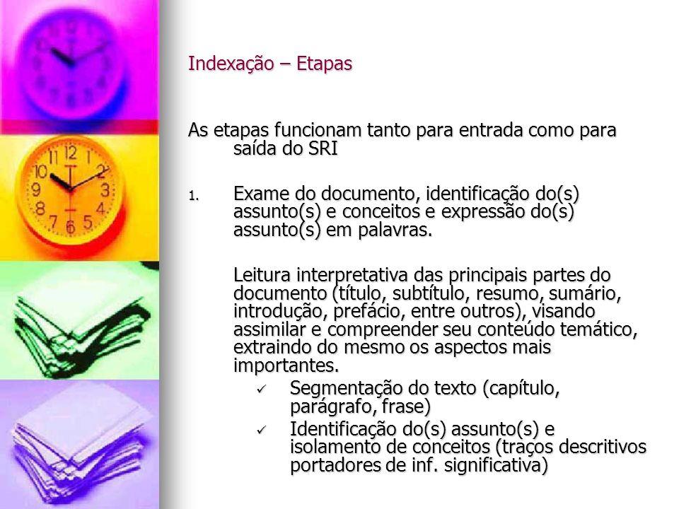 Indexação – Etapas As etapas funcionam tanto para entrada como para saída do SRI.