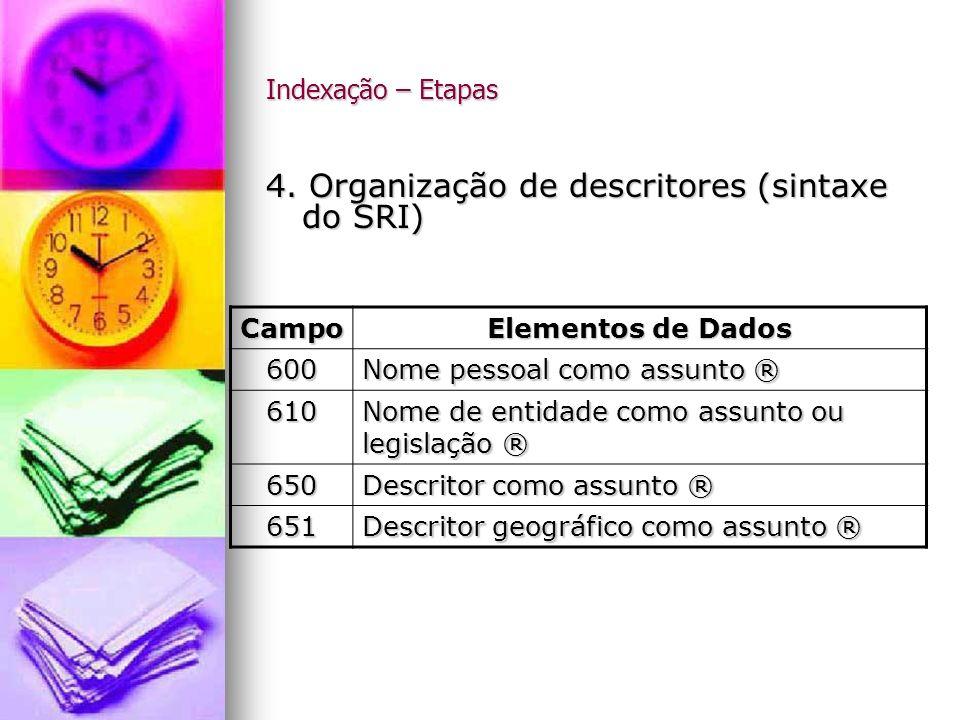 4. Organização de descritores (sintaxe do SRI)
