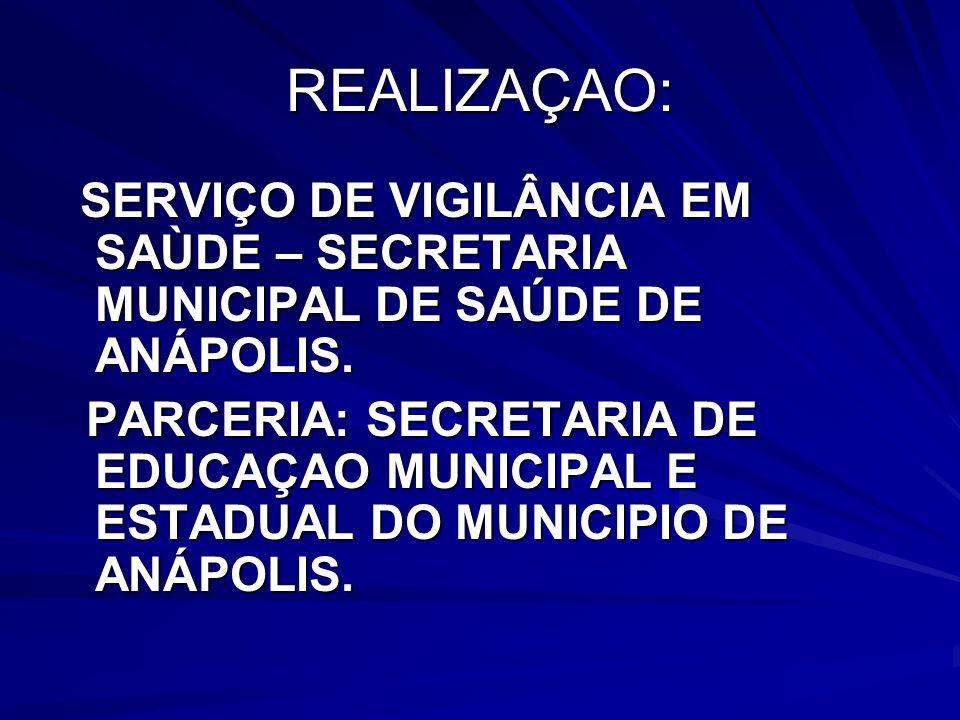 REALIZAÇAO:SERVIÇO DE VIGILÂNCIA EM SAÙDE – SECRETARIA MUNICIPAL DE SAÚDE DE ANÁPOLIS.