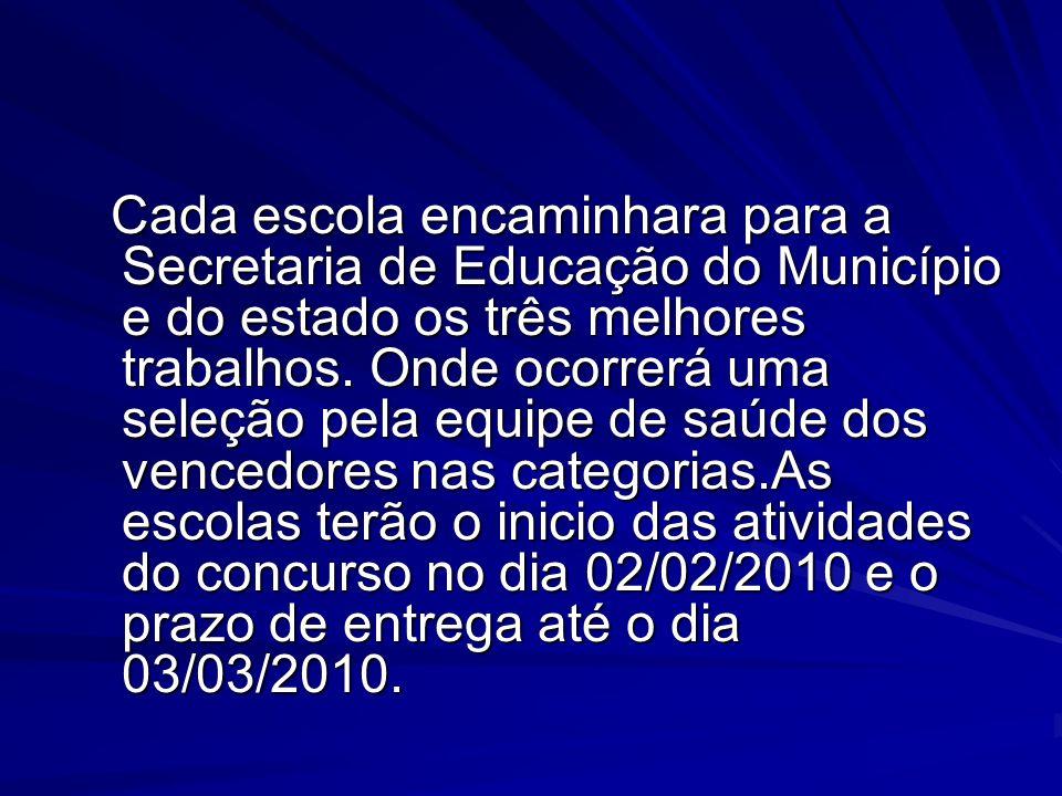Cada escola encaminhara para a Secretaria de Educação do Município e do estado os três melhores trabalhos.