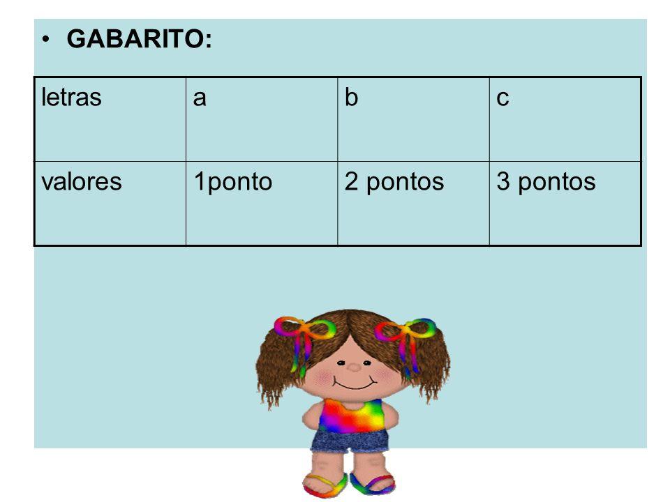 GABARITO: letras a b c valores 1ponto 2 pontos 3 pontos