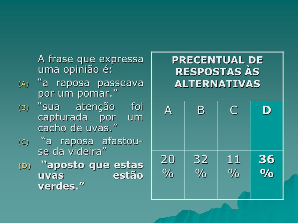 PRECENTUAL DE RESPOSTAS ÀS ALTERNATIVAS