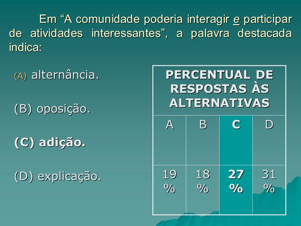 PERCENTUAL DE RESPOSTAS ÀS ALTERNATIVAS