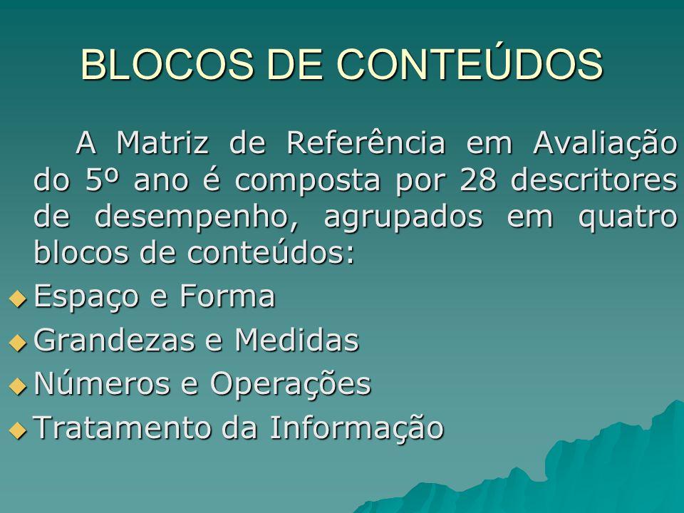 BLOCOS DE CONTEÚDOS