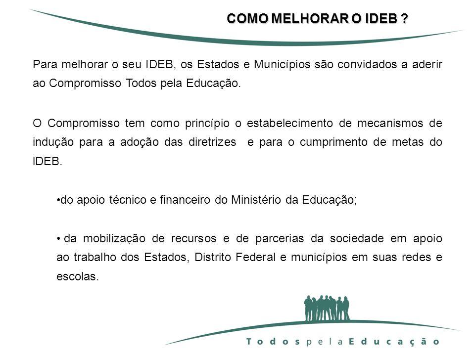 COMO MELHORAR O IDEB Para melhorar o seu IDEB, os Estados e Municípios são convidados a aderir ao Compromisso Todos pela Educação.