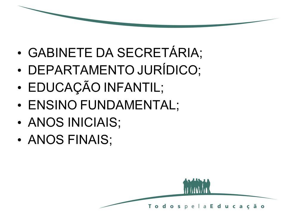 GABINETE DA SECRETÁRIA;