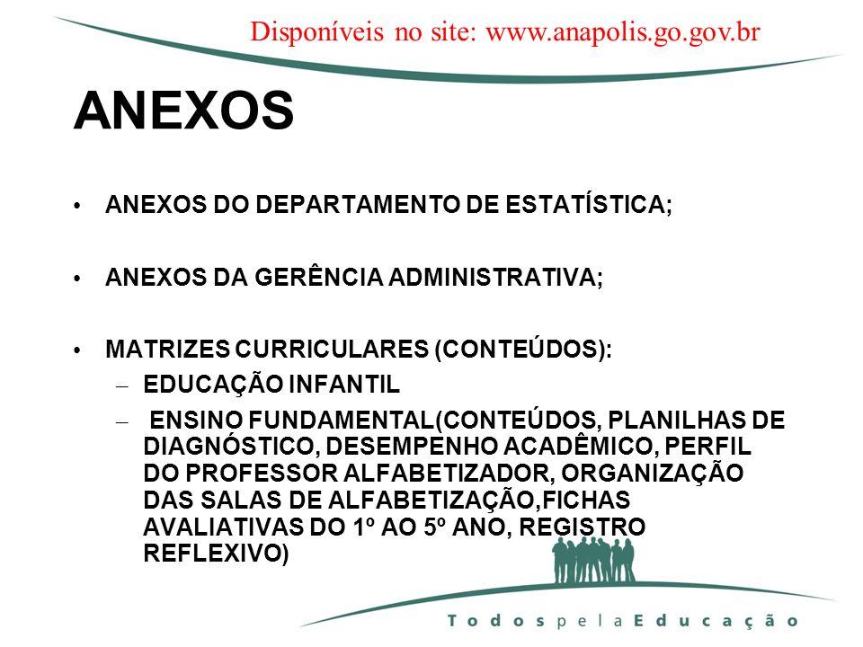 ANEXOS Disponíveis no site: www.anapolis.go.gov.br