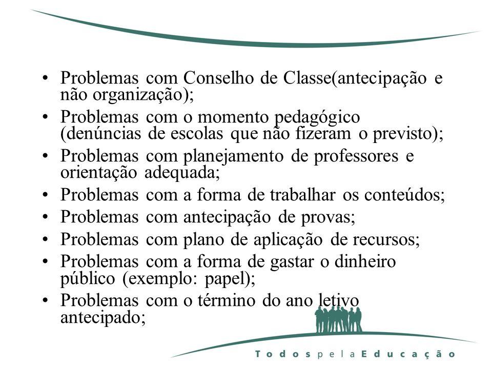 Problemas com Conselho de Classe(antecipação e não organização);
