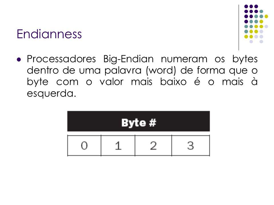 Endianness Processadores Big-Endian numeram os bytes dentro de uma palavra (word) de forma que o byte com o valor mais baixo é o mais à esquerda.