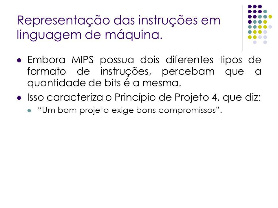 Representação das instruções em linguagem de máquina.