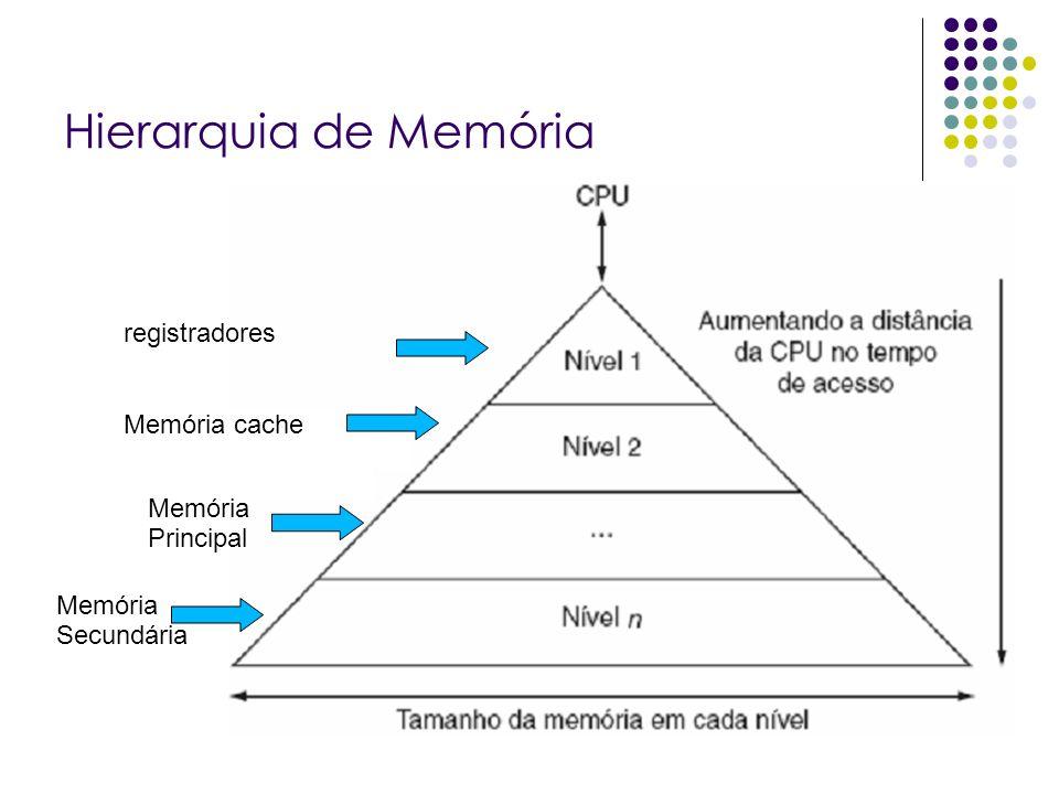 Hierarquia de Memória registradores Memória cache Memória Principal