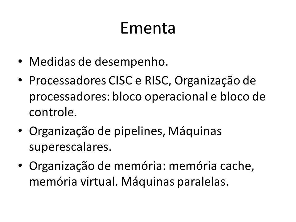 Ementa Medidas de desempenho.