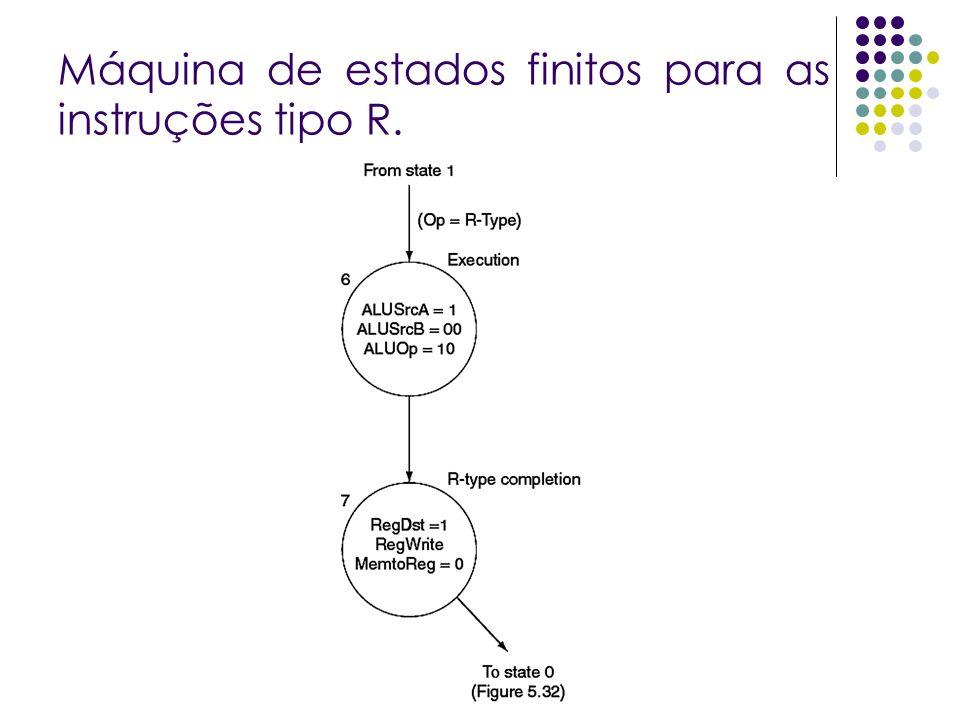 Máquina de estados finitos para as instruções tipo R.