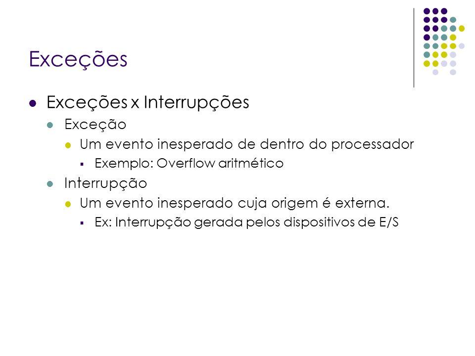 Exceções Exceções x Interrupções Exceção Interrupção