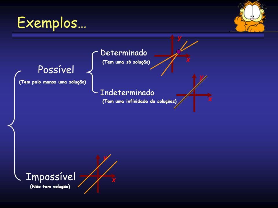 Exemplos… Possível Impossível Determinado Indeterminado y x y x y x