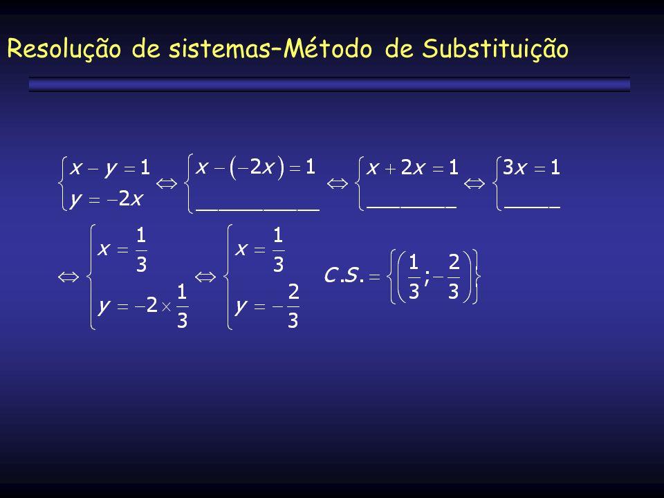 Resolução de sistemas–Método de Substituição