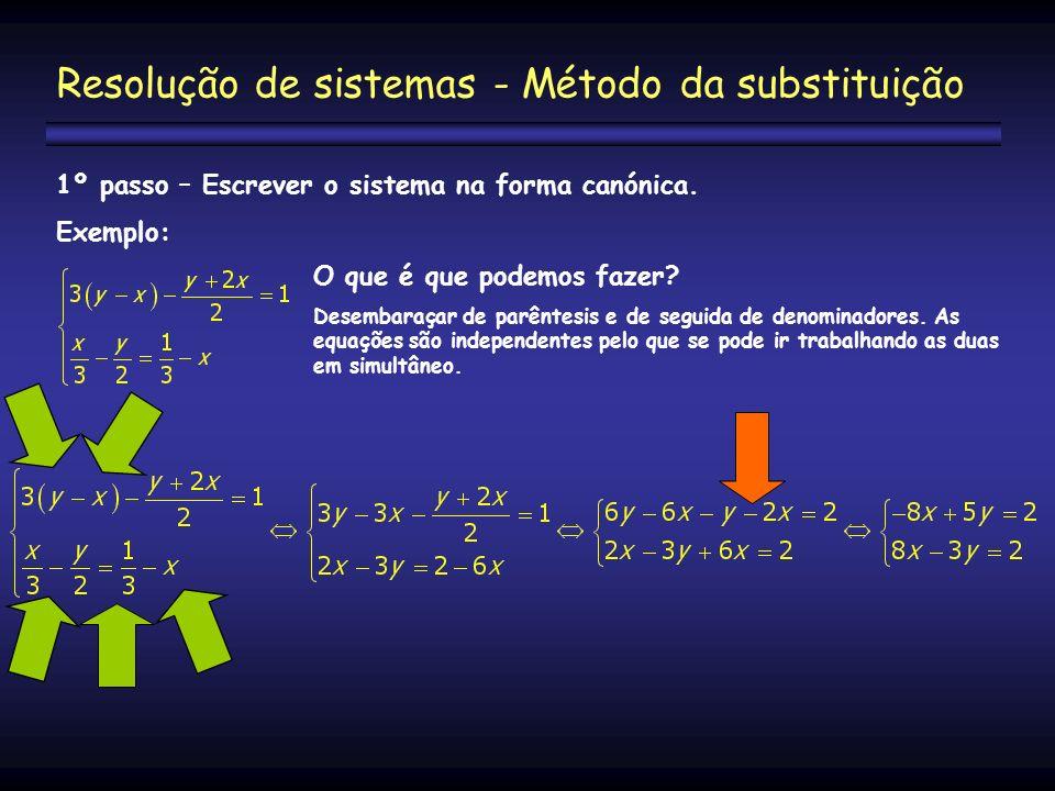 Resolução de sistemas - Método da substituição