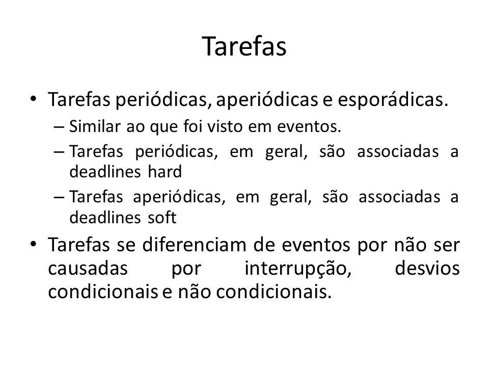 Tarefas Tarefas periódicas, aperiódicas e esporádicas.