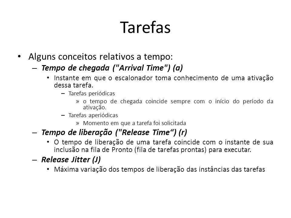Tarefas Alguns conceitos relativos a tempo: