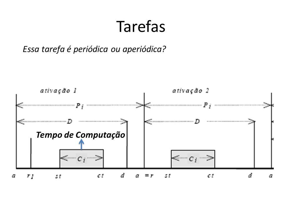Tarefas Essa tarefa é periódica ou aperiódica Tempo de Computação
