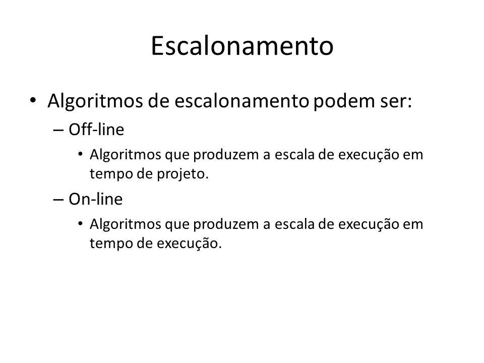 Escalonamento Algoritmos de escalonamento podem ser: Off-line On-line