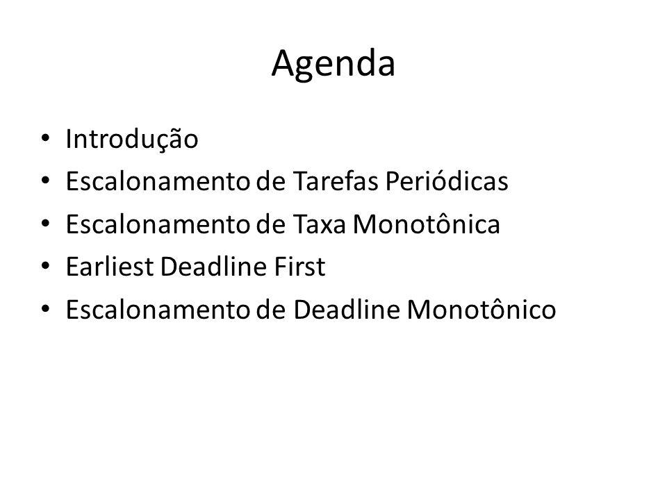 Agenda Introdução Escalonamento de Tarefas Periódicas