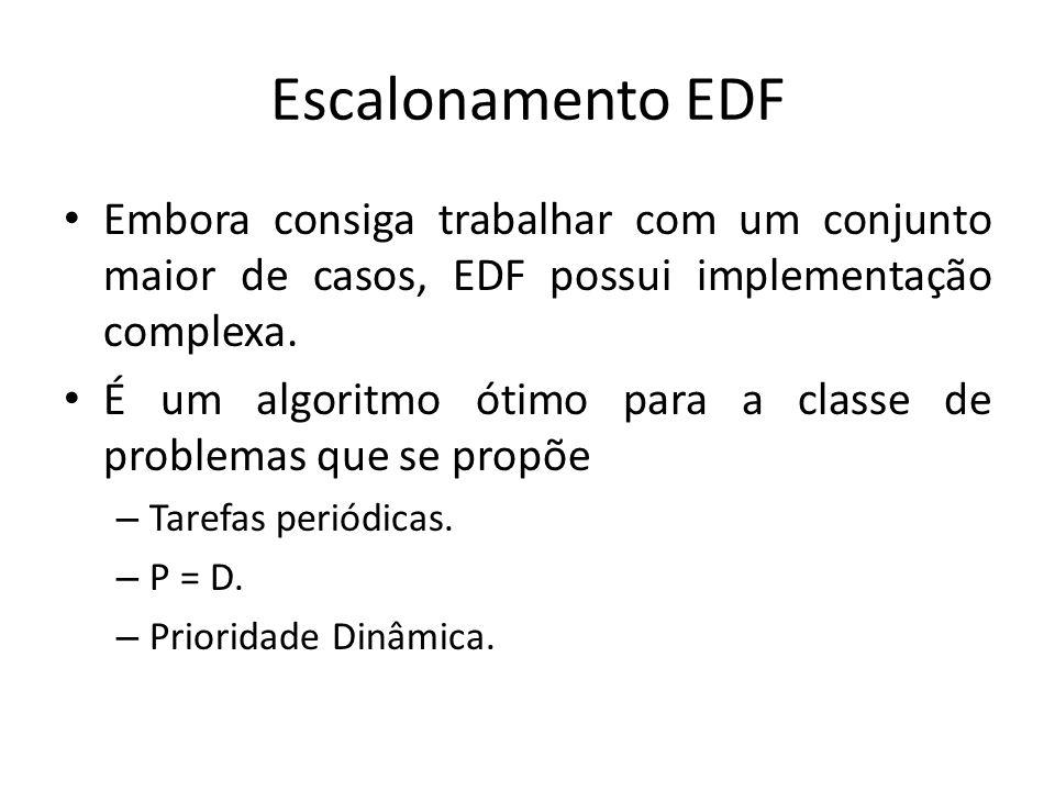 Escalonamento EDF Embora consiga trabalhar com um conjunto maior de casos, EDF possui implementação complexa.
