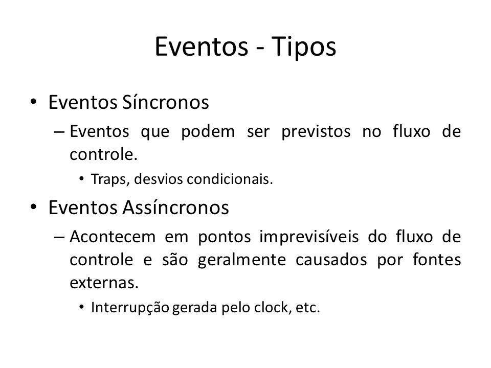 Eventos - Tipos Eventos Síncronos Eventos Assíncronos